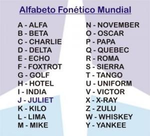 alfabeto fonetico